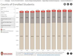 Trends in Student Enrollment Chart