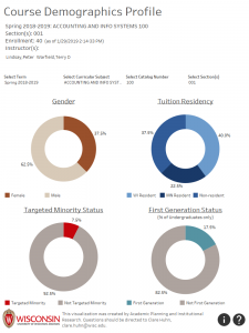 screenshot of the Course Demographics Profile Tableau visualization